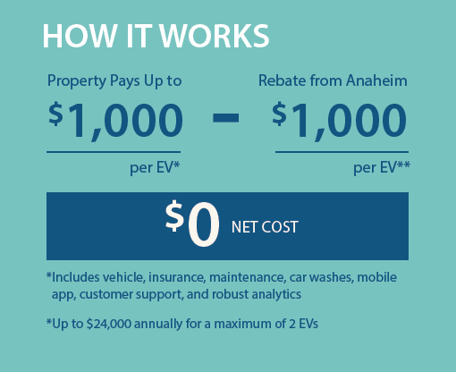 EV Rideshare_how_it_works